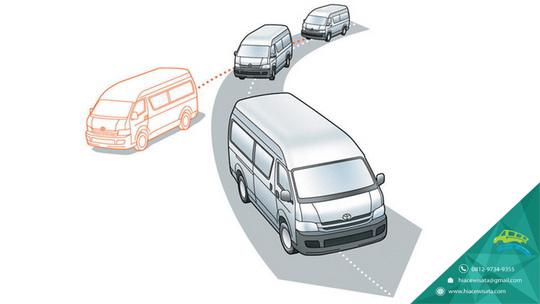 anti lock braking system pada mobil toyota hiace