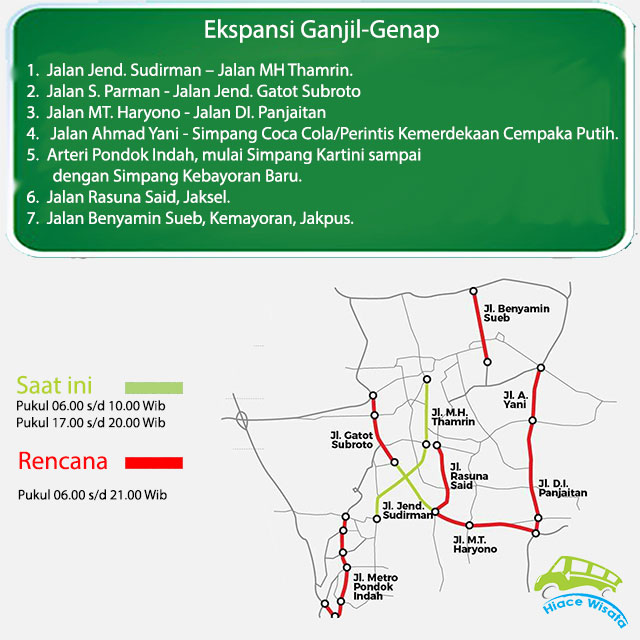Ganjil-Genap selama asian games