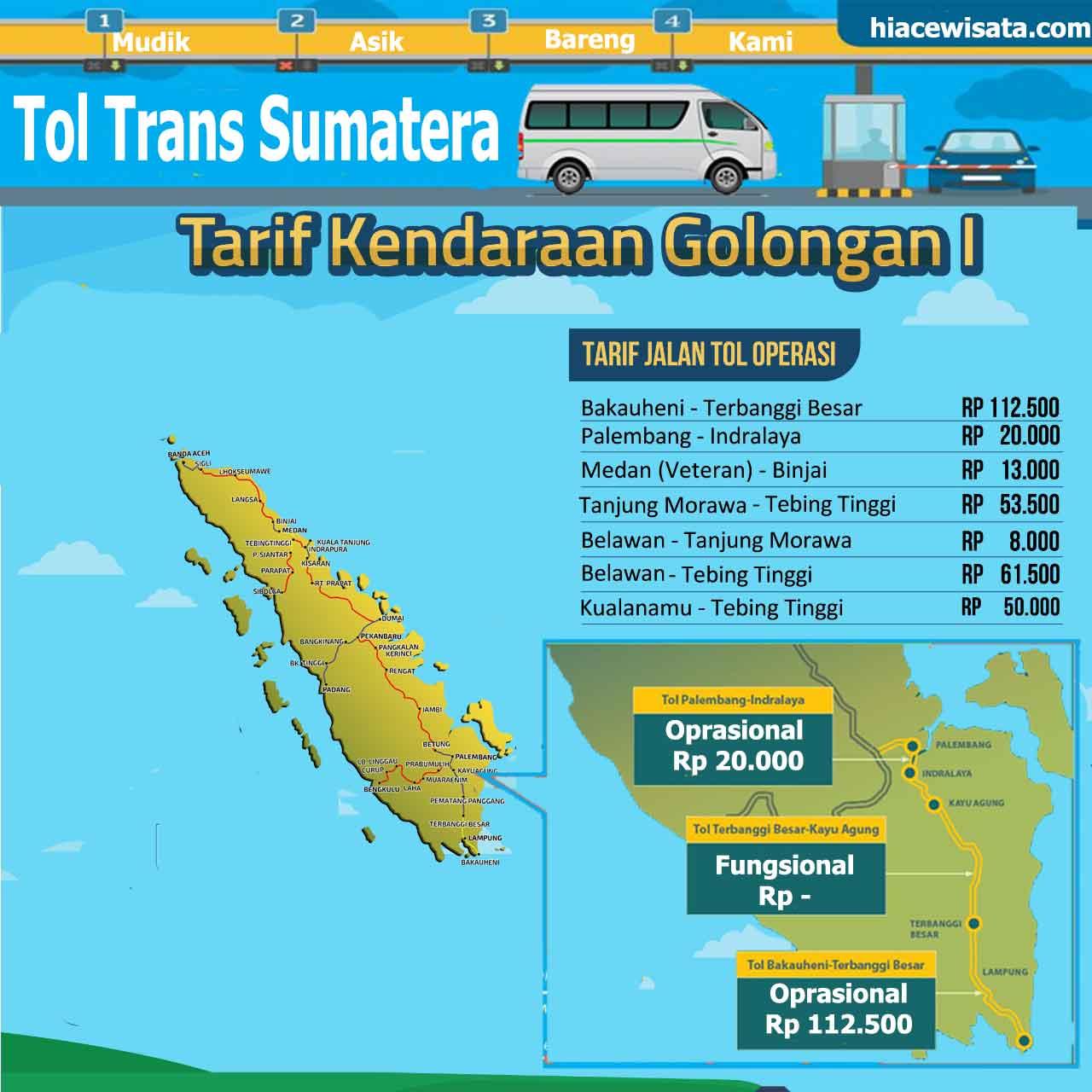 Tarif Tol Trans Sumatera Bakauheni hingga Medan